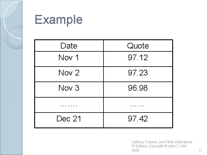 Example Date Nov 1 Quote 97. 12 Nov 2 97. 23 Nov 3 96.