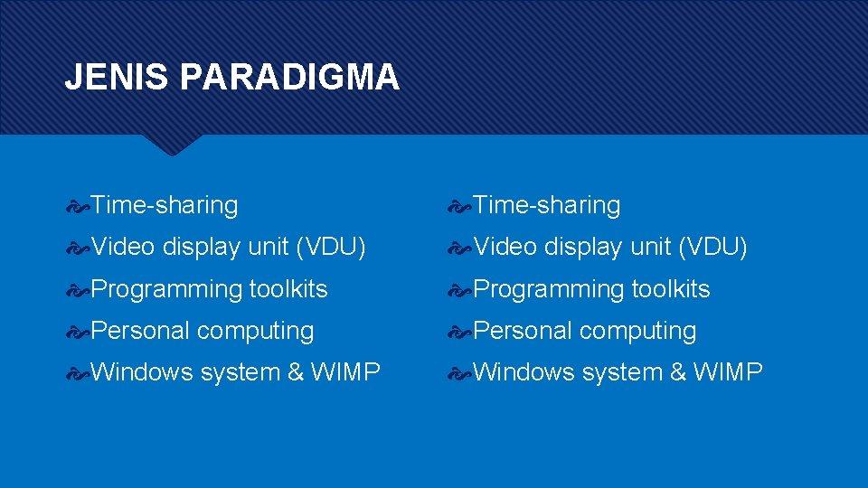 JENIS PARADIGMA Time-sharing Video display unit (VDU) Programming toolkits Personal computing Windows system &