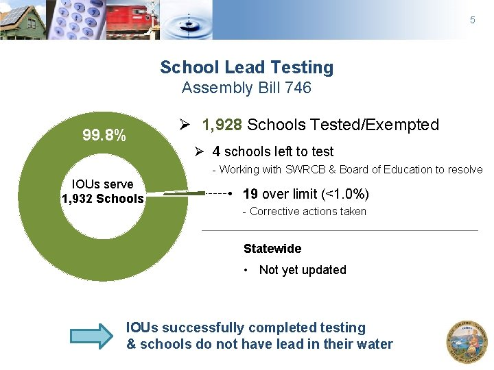 5 School Lead Testing Assembly Bill 746 99. 8% Ø 1, 928 Schools Tested/Exempted
