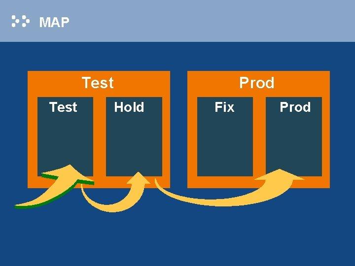 MAP Test Prod Hold Fix Prod