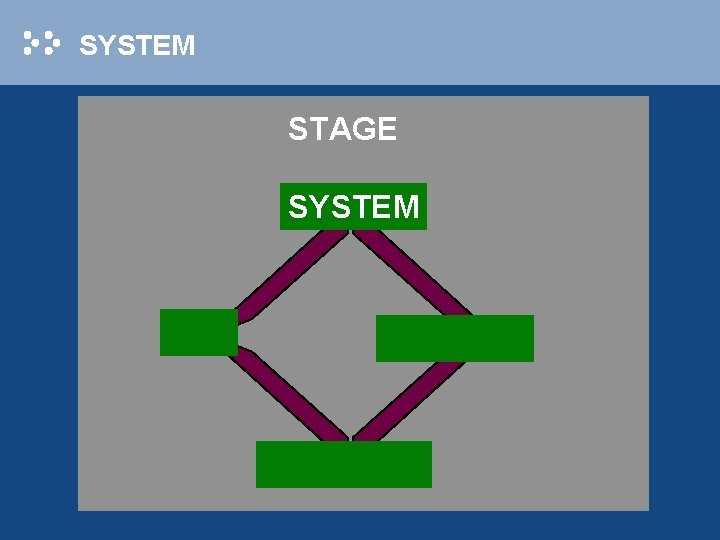 SYSTEM STAGE SYSTEM
