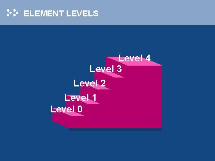 ELEMENT LEVELS Level 4 Level 3 Level 2 Level 1 Level 0