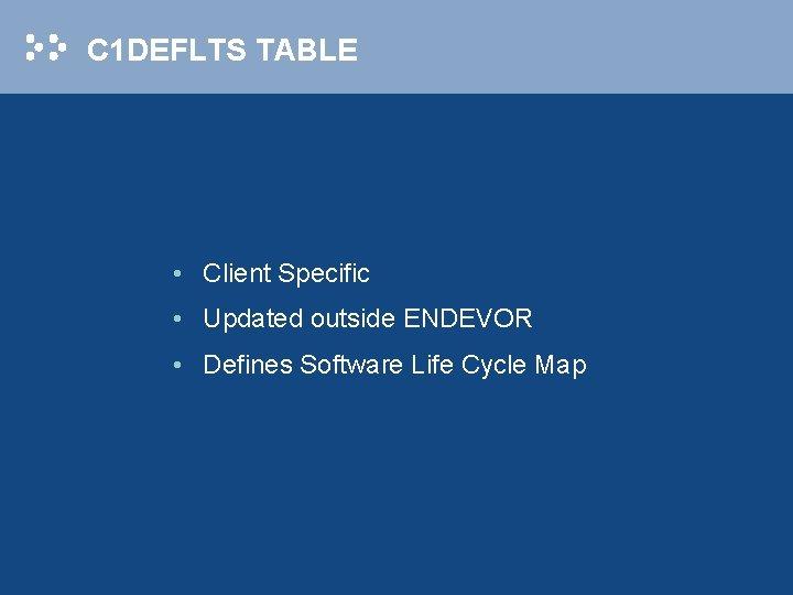 C 1 DEFLTS TABLE • Client Specific • Updated outside ENDEVOR • Defines Software
