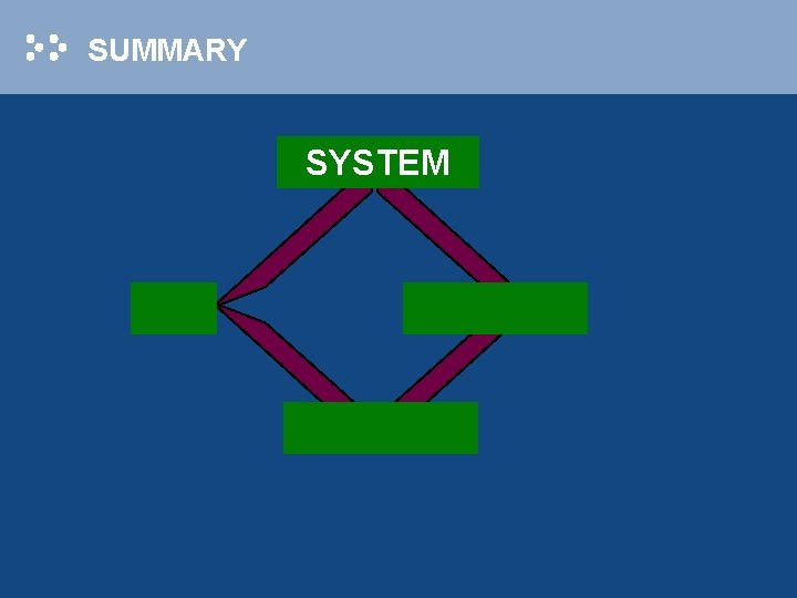 SUMMARY SYSTEM