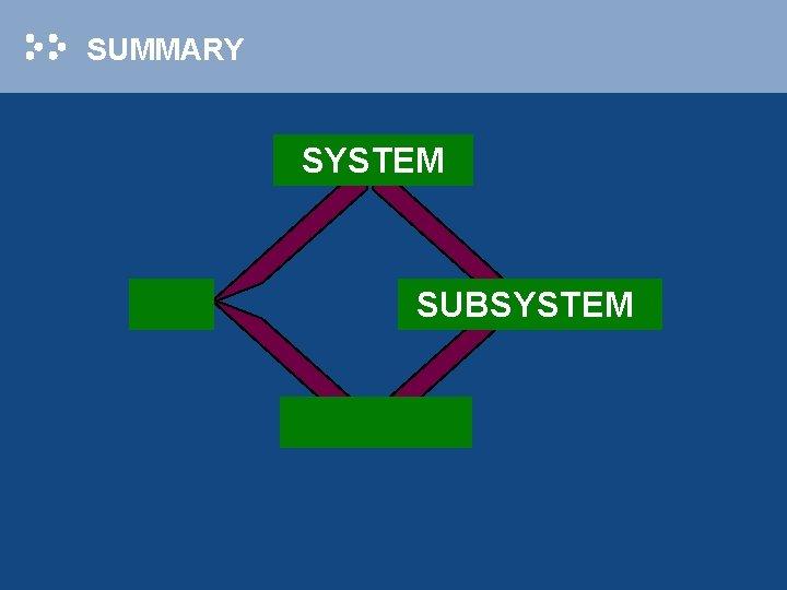 SUMMARY SYSTEM SUBSYSTEM