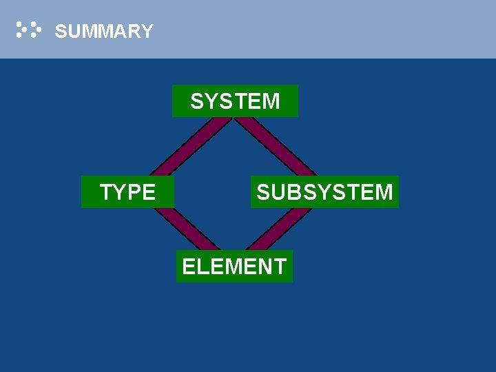 SUMMARY SYSTEM TYPE SUBSYSTEM ELEMENT