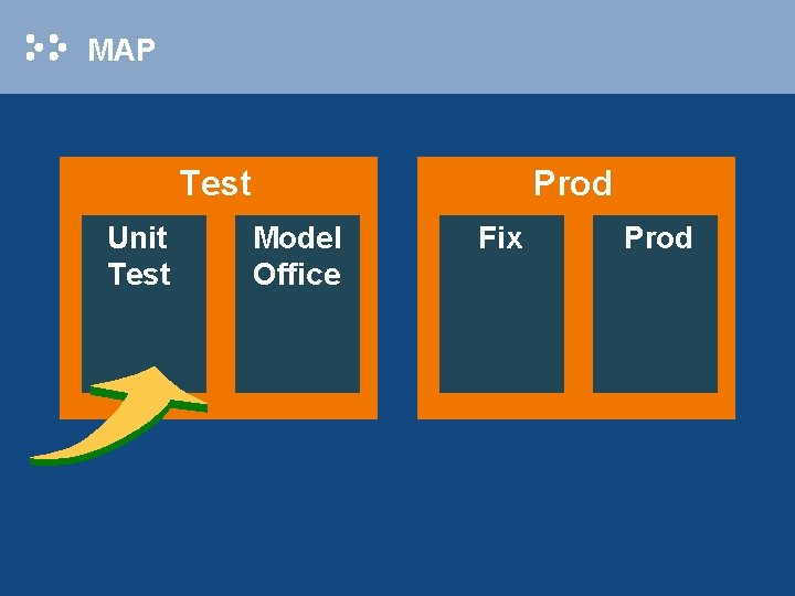 MAP Test Unit Test Prod Model Office Fix Prod