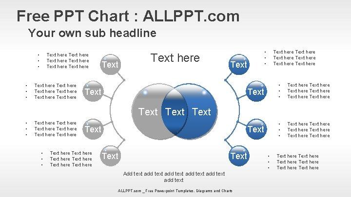 Free PPT Chart : ALLPPT. com Your own sub headline • • • Text