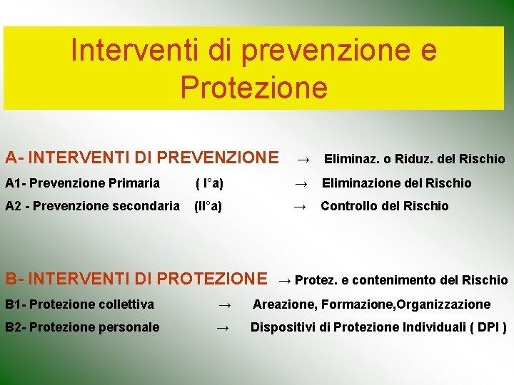 Interventi di prevenzione e Protezione A- INTERVENTI DI PREVENZIONE → Eliminaz. o Riduz. del