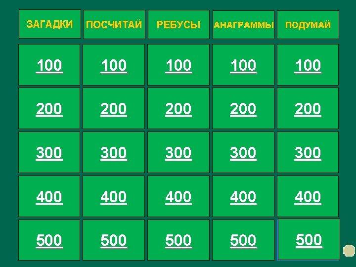 ЗАГАДКИ ПОСЧИТАЙ РЕБУСЫ АНАГРАММЫ ПОДУМАЙ 100 100 100 200 200 200 300 300 300