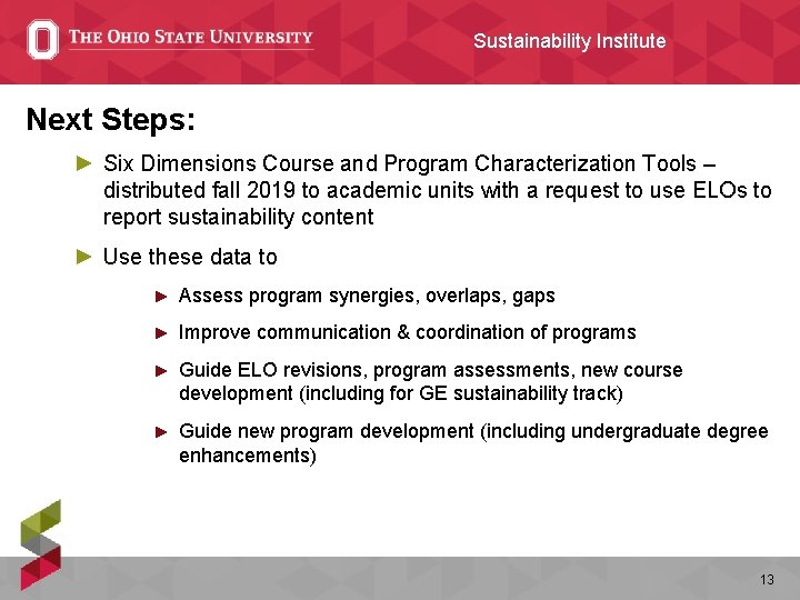 Sustainability Institute Next Steps: ► Six Dimensions Course and Program Characterization Tools – distributed