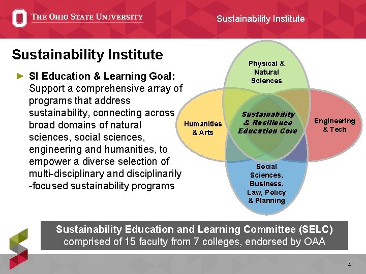 Sustainability Institute ► SI Education & Learning Goal: Support a comprehensive array of programs