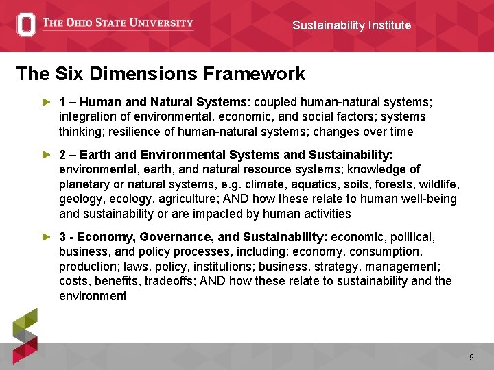 Sustainability Institute The Six Dimensions Framework ► 1 – Human and Natural Systems: coupled