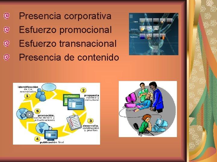 Presencia corporativa Esfuerzo promocional Esfuerzo transnacional Presencia de contenido