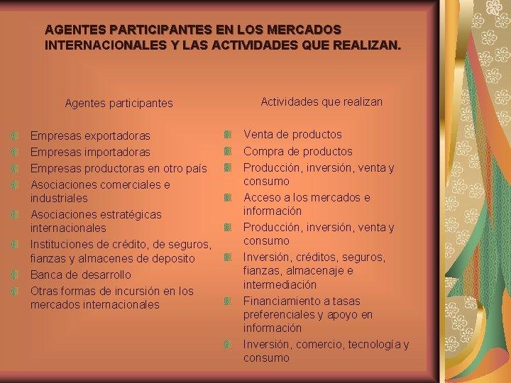 AGENTES PARTICIPANTES EN LOS MERCADOS INTERNACIONALES Y LAS ACTIVIDADES QUE REALIZAN. Agentes participantes Empresas