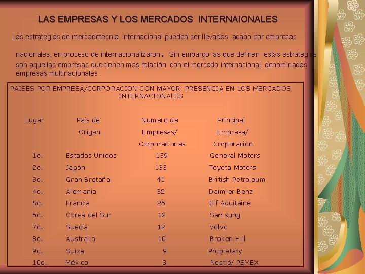 LAS EMPRESAS Y LOS MERCADOS INTERNAIONALES Las estrategias de mercadotecnia internacional pueden ser llevadas