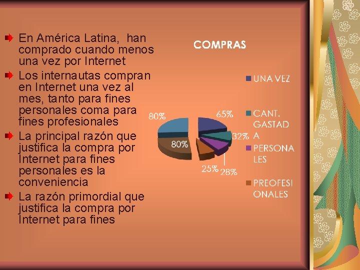 En América Latina, han comprado cuando menos una vez por Internet Los internautas compran