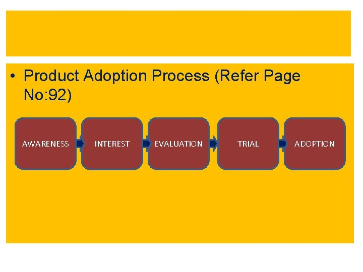 • Product Adoption Process (Refer Page No: 92) AWARENESS INTEREST EVALUATION TRIAL ADOPTION