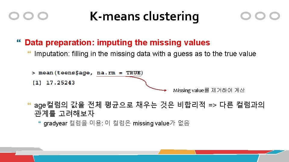K-means clustering Data preparation: imputing the missing values Imputation: filling in the missing data
