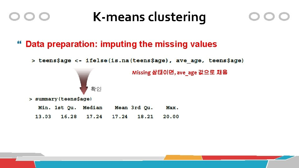 K-means clustering Data preparation: imputing the missing values Missing 상태이면, ave_age 값으로 채움 확인