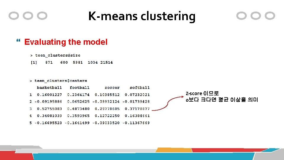 K-means clustering Evaluating the model Z-score 이므로 0보다 크다면 평균 이상을 의미