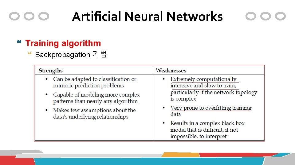 Artificial Neural Networks Training algorithm Backpropagation 기법