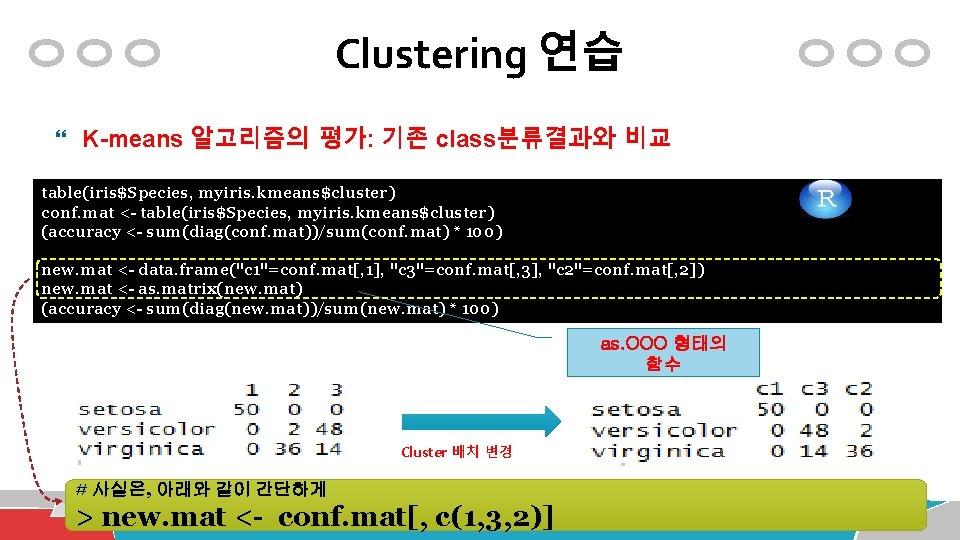 Clustering 연습 K-means 알고리즘의 평가: 기존 class분류결과와 비교 table(iris$Species, myiris. kmeans$cluster) conf. mat <-