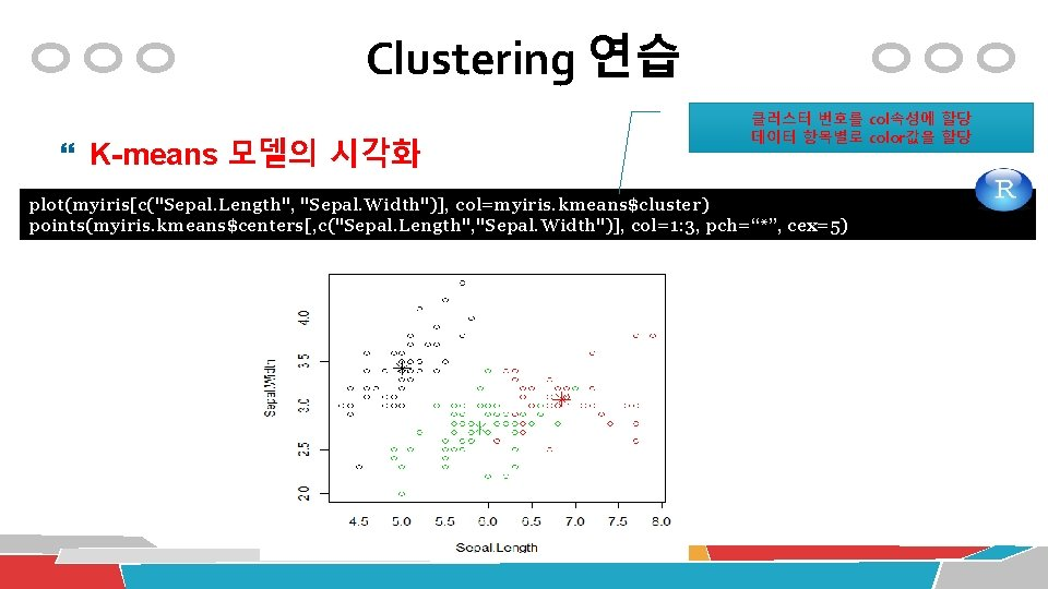 "Clustering 연습 K-means 모델의 시각화 클러스터 번호를 col속성에 할당 데이터 항목별로 color값을 할당 plot(myiris[c(""Sepal."