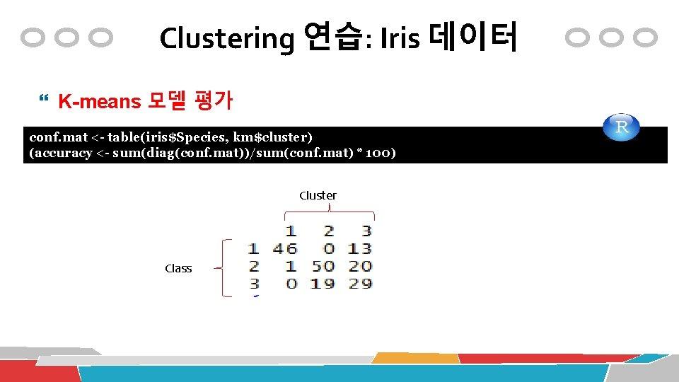 Clustering 연습: Iris 데이터 K-means 모델 평가 conf. mat <- table(iris$Species, km$cluster) (accuracy <-