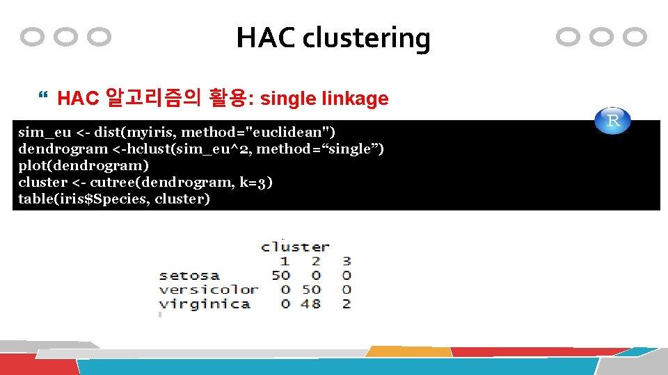 "HAC clustering HAC 알고리즘의 활용: single linkage table(iris$Species, cls$cluster) sim_eu <- dist(myiris, method=""euclidean"") conf."
