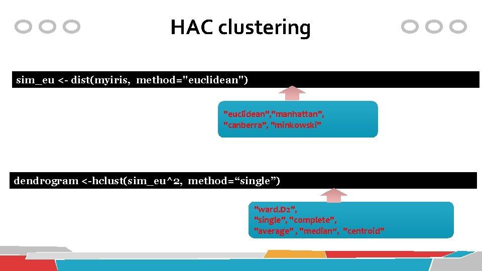"HAC clustering sim_eu <- dist(myiris, method=""euclidean"") ""euclidean"", ""manhattan"", ""canberra"", ""minkowski"" dendrogram <-hclust(sim_eu^2, method=""single"") ""ward."