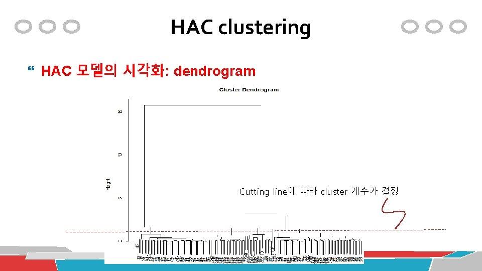 HAC clustering HAC 모델의 시각화: dendrogram Cutting line에 따라 cluster 개수가 결정