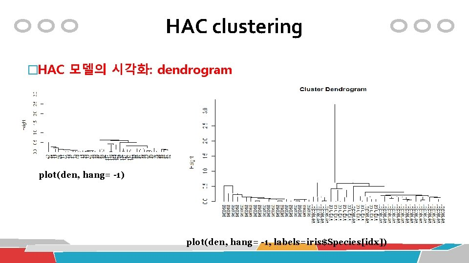 HAC clustering �HAC 모델의 시각화: dendrogram plot(den, hang= -1) plot(den, hang= -1, labels=iris$Species[idx])