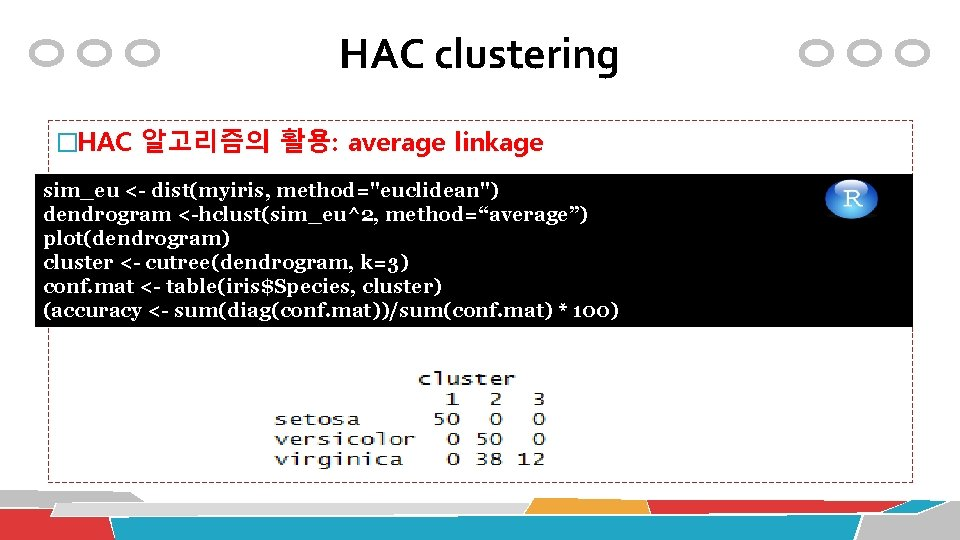 "HAC clustering �HAC 알고리즘의 활용: average linkage sim_eu <- dist(myiris, method=""euclidean"") dendrogram <-hclust(sim_eu^2, method=""average"")"
