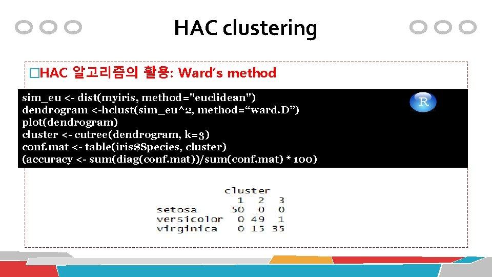 """HAC clustering �HAC 알고리즘의 활용: Ward's method sim_eu <- dist(myiris, method=""""euclidean"""") dendrogram <-hclust(sim_eu^2, method=""""ward."""