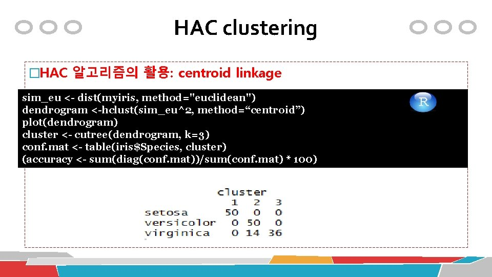 "HAC clustering �HAC 알고리즘의 활용: centroid linkage sim_eu <- dist(myiris, method=""euclidean"") dendrogram <-hclust(sim_eu^2, method=""centroid"")"