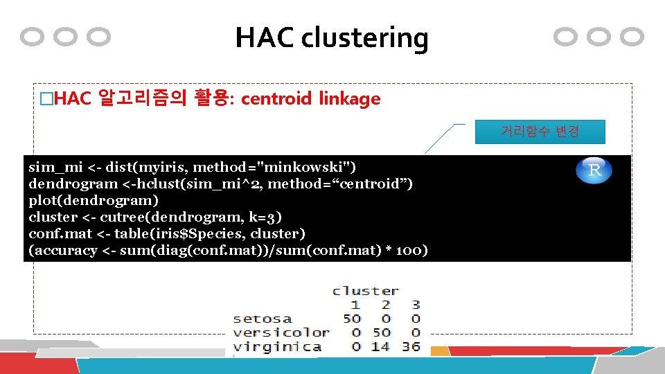 "HAC clustering �HAC 알고리즘의 활용: centroid linkage 거리함수 변경 sim_mi <- dist(myiris, method=""minkowski"") dendrogram"