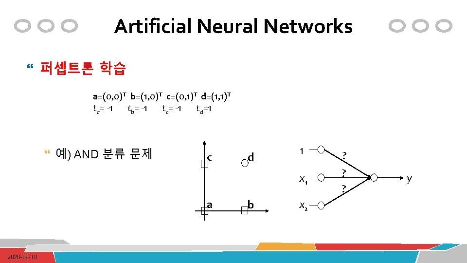 Artificial Neural Networks 퍼셉트론 학습 a=(0, 0)T b=(1, 0)T c=(0, 1)T d=(1, 1)T ta=