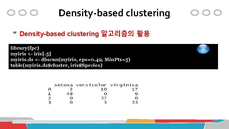 Density-based clustering 알고리즘의 활용 library(fpc) myiris <- iris[-5] myiris. ds <- dbscan(myiris, eps=0. 42,
