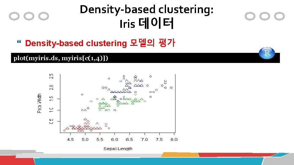 Density-based clustering: Iris 데이터 Density-based clustering 모델의 평가 plot(myiris. ds, myiris[c(1, 4)])