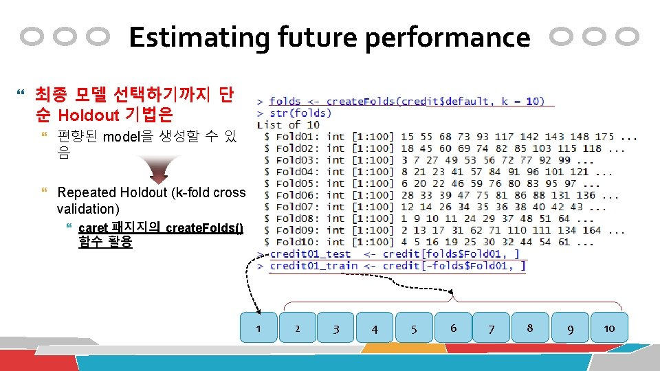 Estimating future performance 최종 모델 선택하기까지 단 순 Holdout 기법은 편향된 model을 생성할 수