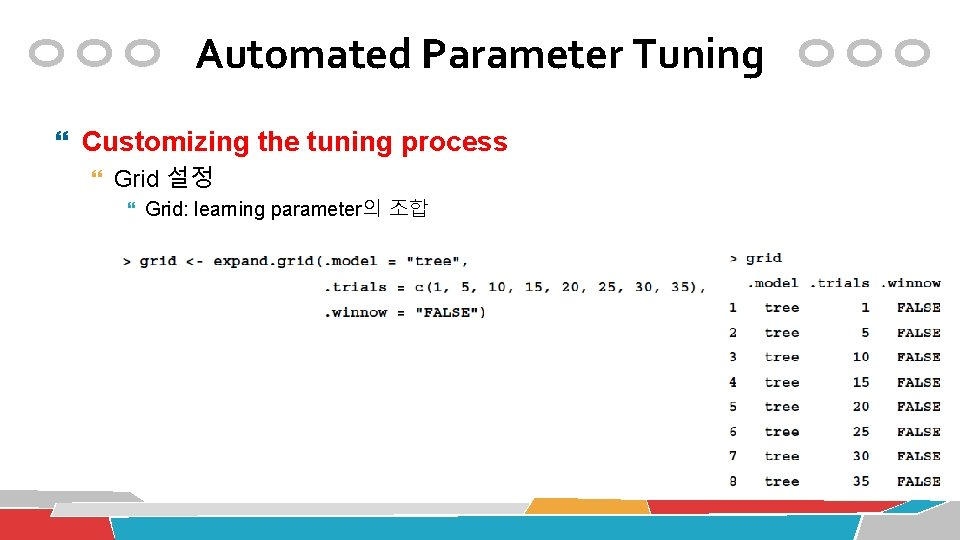 Automated Parameter Tuning Customizing the tuning process Grid 설정 Grid: learning parameter의 조합
