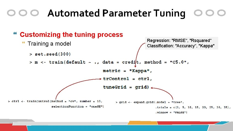 """Automated Parameter Tuning Customizing the tuning process Training a model Regression: """"RMSE"""", """"Rsquared"""" Classification:"""