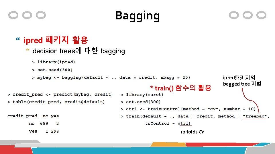 Bagging ipred 패키지 활용 decision trees에 대한 bagging * train() 함수의 활용 10 -folds