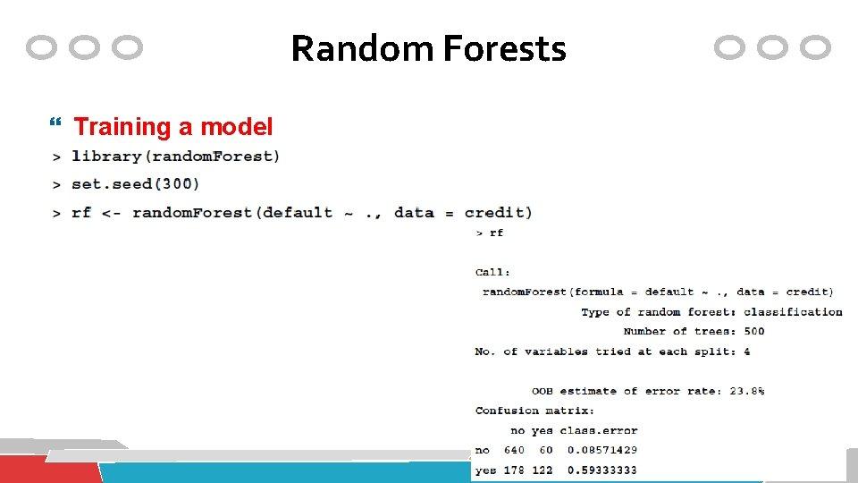 Random Forests Training a model