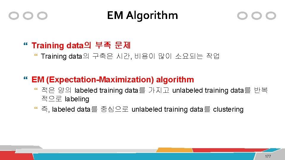 EM Algorithm Training data의 부족 문제 Training data의 구축은 시간, 비용이 많이 소요되는 작업