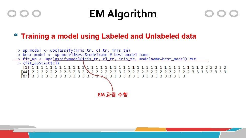 EM Algorithm Training a model using Labeled and Unlabeled data EM 과정 수행