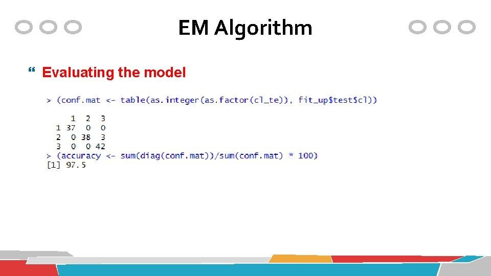 EM Algorithm Evaluating the model