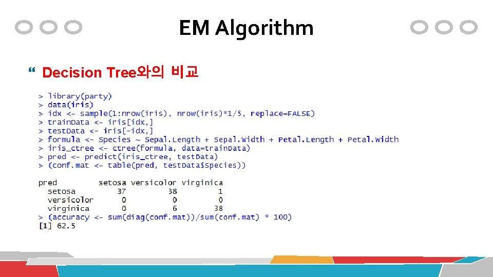 EM Algorithm Decision Tree와의 비교