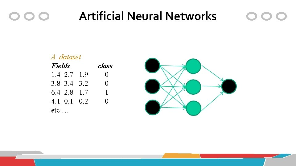 Artificial Neural Networks A dataset Fields 1. 4 2. 7 1. 9 3. 8